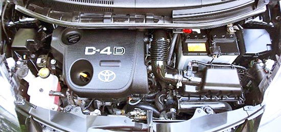 2020 Toyota Urban Cruiser Engine