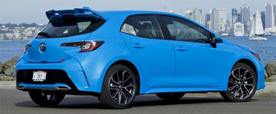 2021 Toyota Corolla Hatchback Release Date And Price